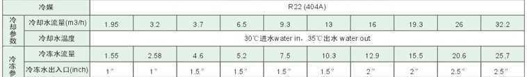 镀酸铜专用冷冻机,浙江青风制冷设备制造有限公司