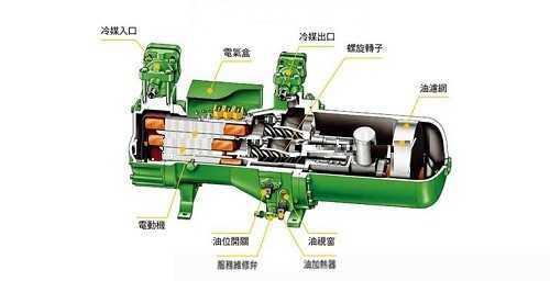 制冷压缩机排气温度过热主要原因-中国空调制冷网