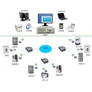 冰箱温度监控系统,北京蓝阳鼎点自动化设备有限公司