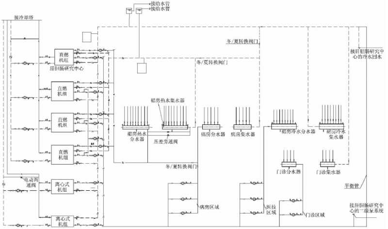 图2空调制冷制热系统原理图