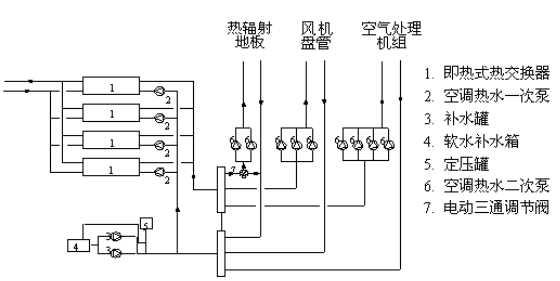 日产棋达汽车空调系统电路检查
