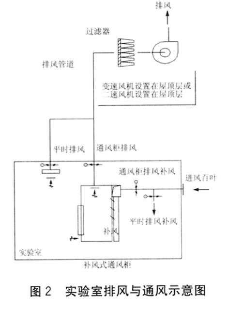 空调风阀接线图