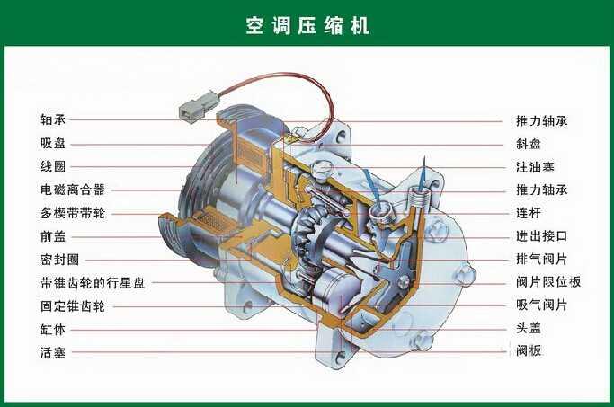 空调压缩机接线方法介绍图片