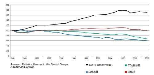 雾霾与gdp_面对雾霾 要GDP还是要命(2)