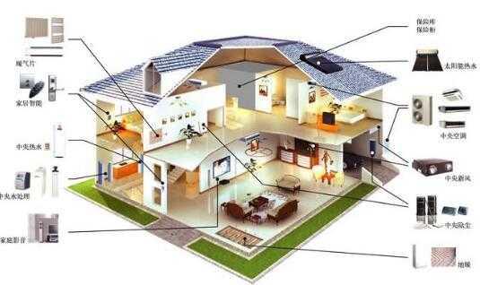 家用空调已经无法满足所有人的需求