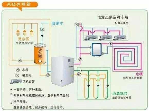 汽车空气系统原理图解