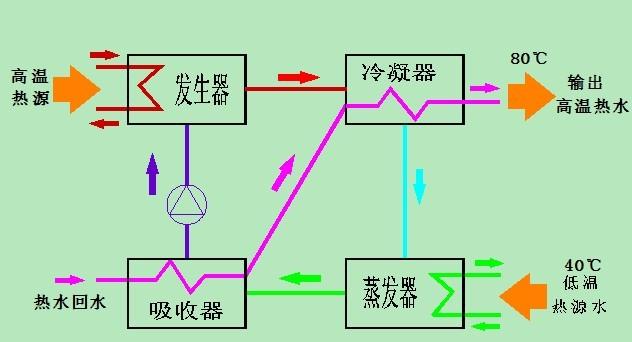 工业空调电路图详解